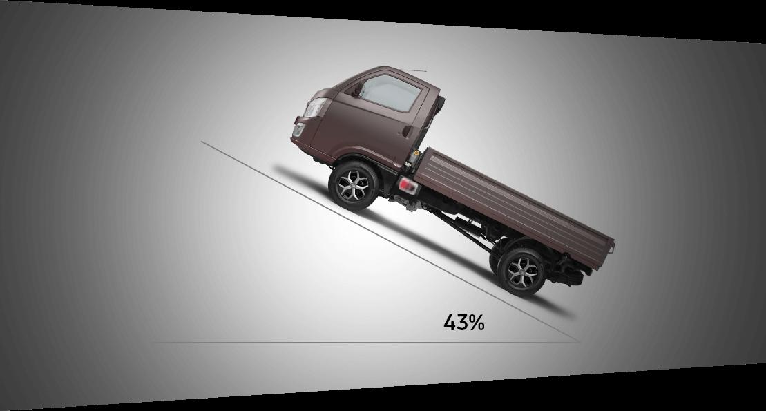 Tata Intra V10 Truck Tryre