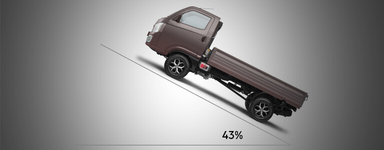 Tata Intra V10 Truck Tyre