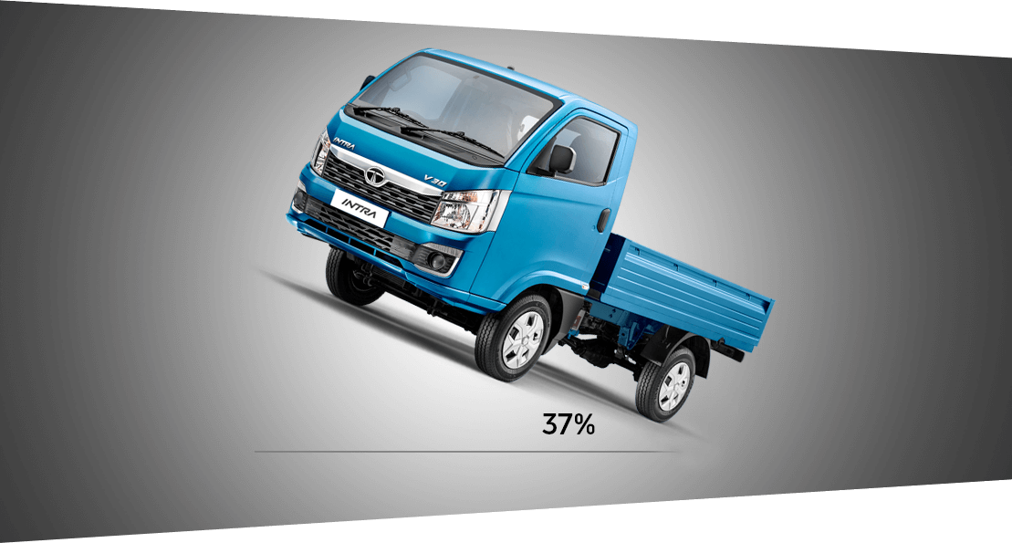 Tata Intra V30 Truck Tyres